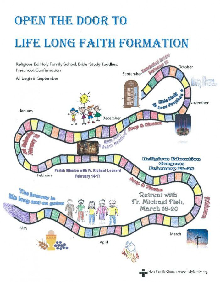 Faith Formation journey